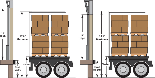 Semi Trailer Loading Diagram Semi Free Image About Wiring Diagram