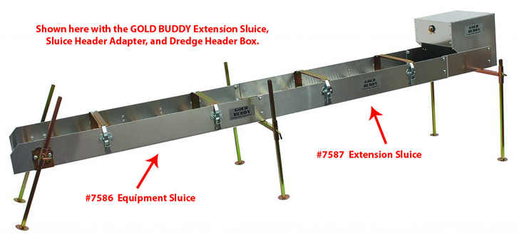 how to make a sluice box stand