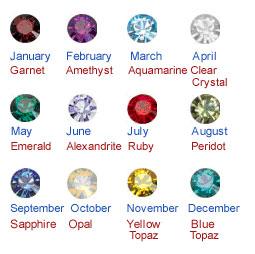 Swarovski Birth Crystals