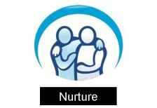 Nurture Ministries