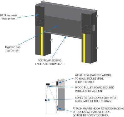 adjustable header dock seal installation
