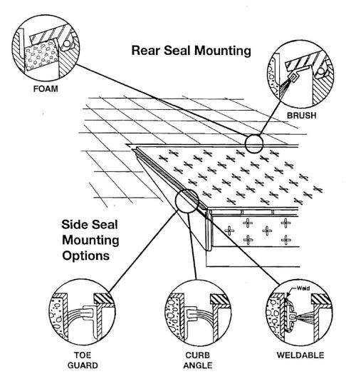 Leveler Seal Kit Options