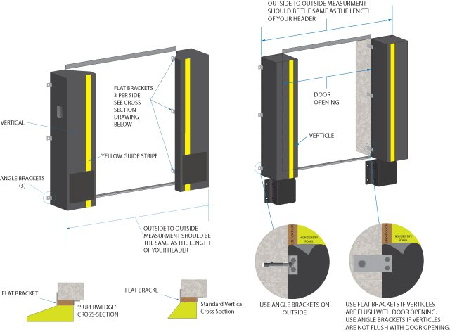 vertical installation of dock seals