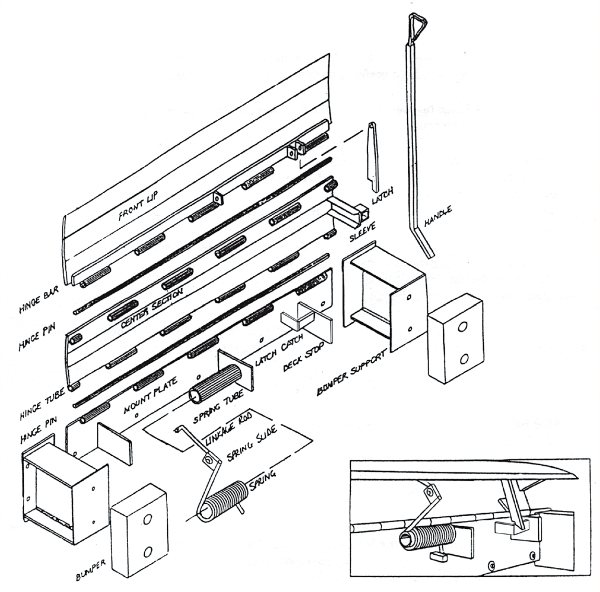 Loading Dock Equipment - Dock Leveler InstallationLoading Dock Supply