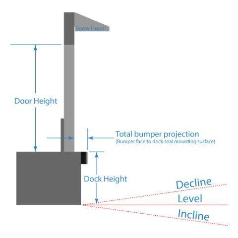 Dock Dimensions