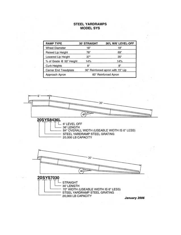 Guide to Yard Ramp Model Numbers