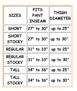 snake bite protection sizes