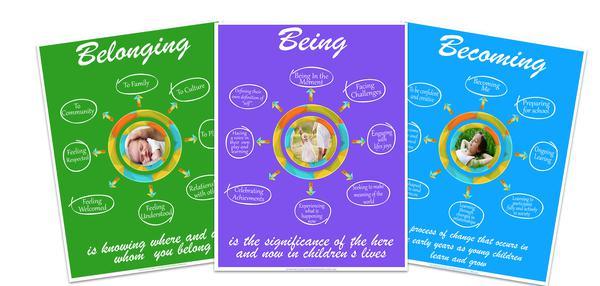 Belonging Being Becoming Posters Screenshot
