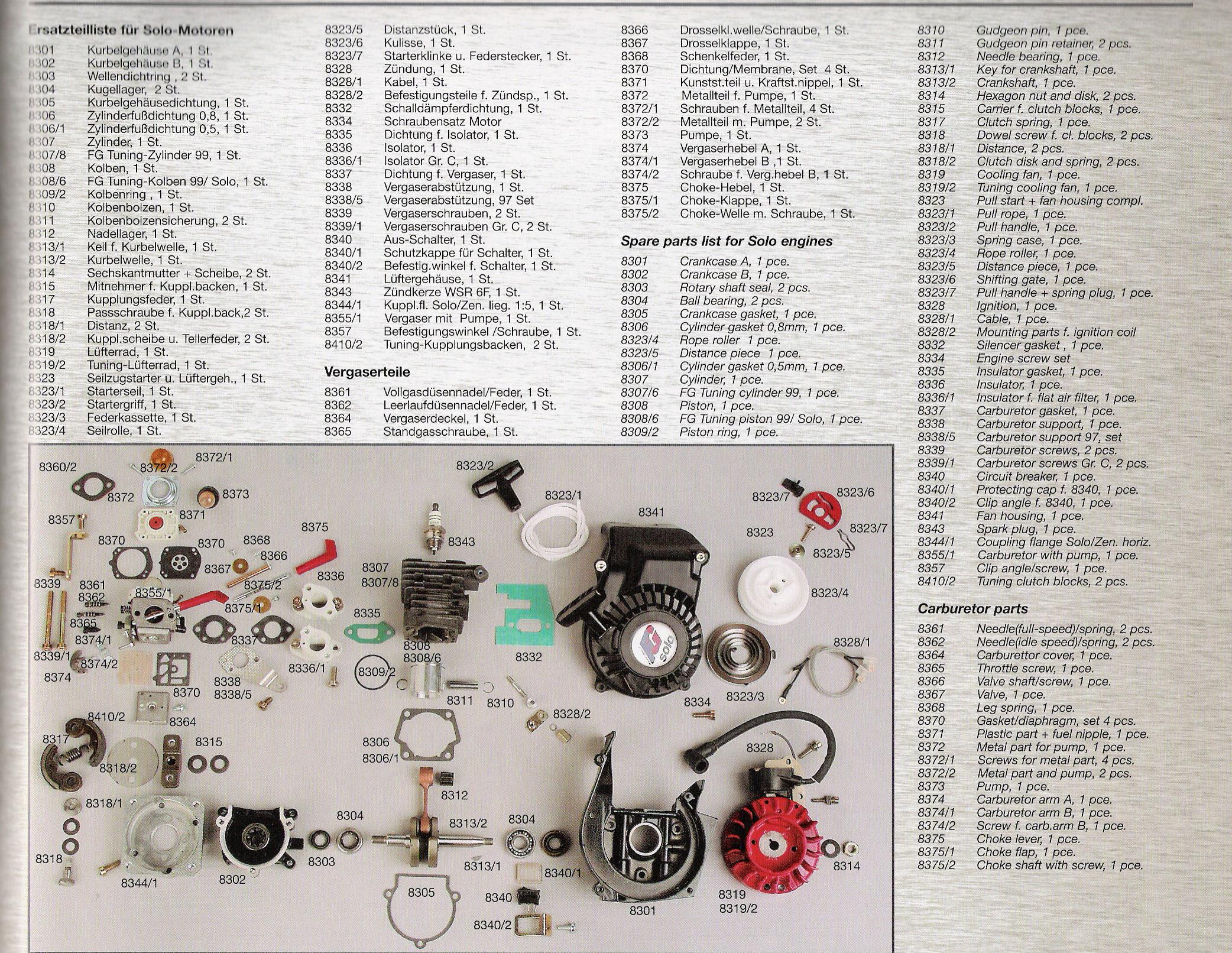 Big Boys Toys and Hobbies - Parts Manuals