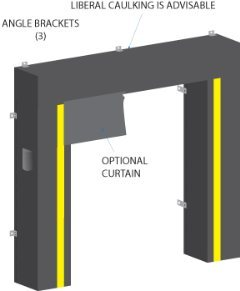 Standard dock seal header installation