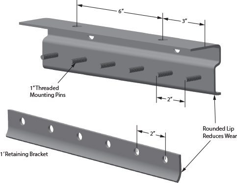 Strip door hardware dimensions