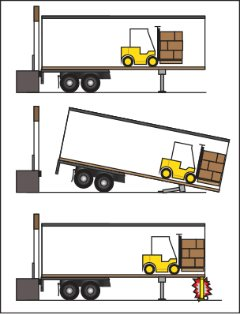 Loading without trailer stands