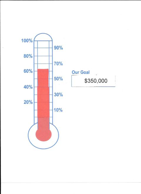 Monitor Our Fundraising Progress