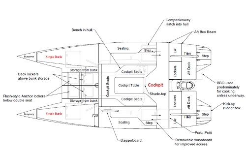 Trailerable Catamaran Construction Plans | Kits | Seascape